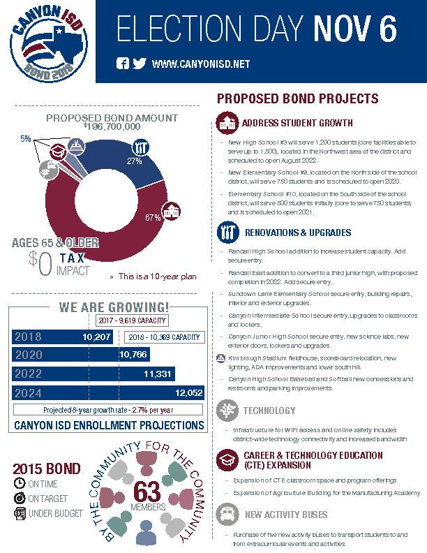 2018 Bond proposal handout