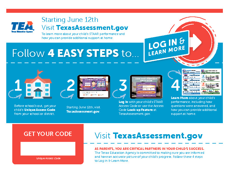 Directions on how to assess STAAR results for your student